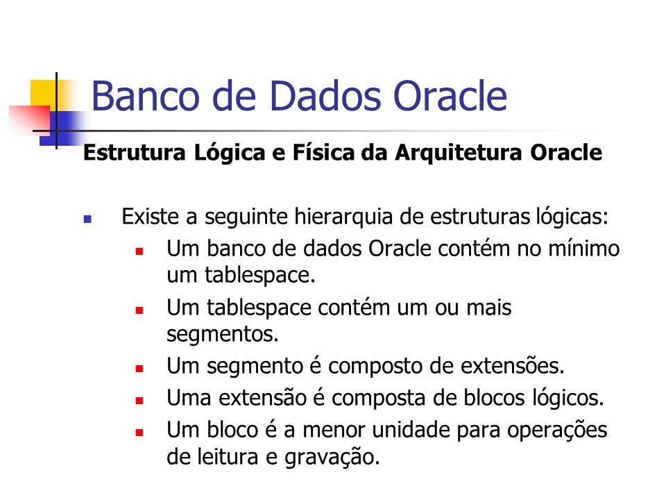 Banco de Dados Oracle Estrutura Lógica e Física da Arquitetura Oracle Existe a seguinte hierarquia de estruturas lógicas: Um banco de dados Oracle con