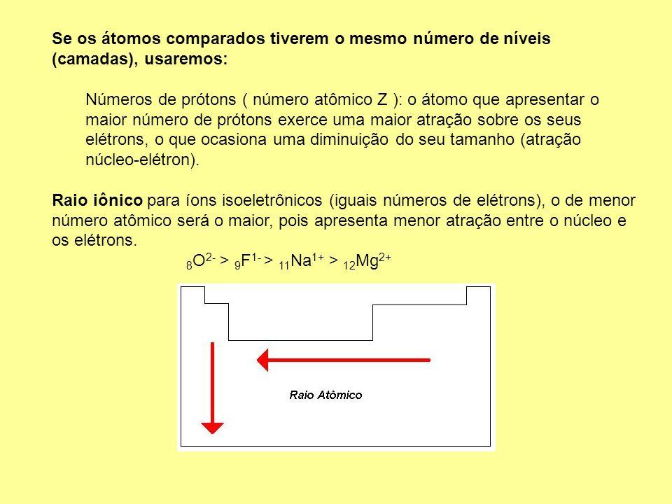 Se os átomos comparados tiverem o mesmo número de níveis (camadas), usaremos: Números de prótons ( número atômico Z ): o átomo que apresentar o maior