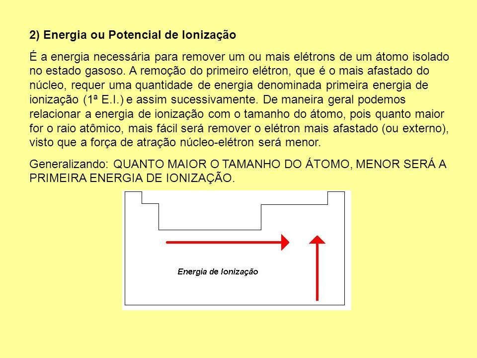 2) Energia ou Potencial de Ionização É a energia necessária para remover um ou mais elétrons de um átomo isolado no estado gasoso. A remoção do primei