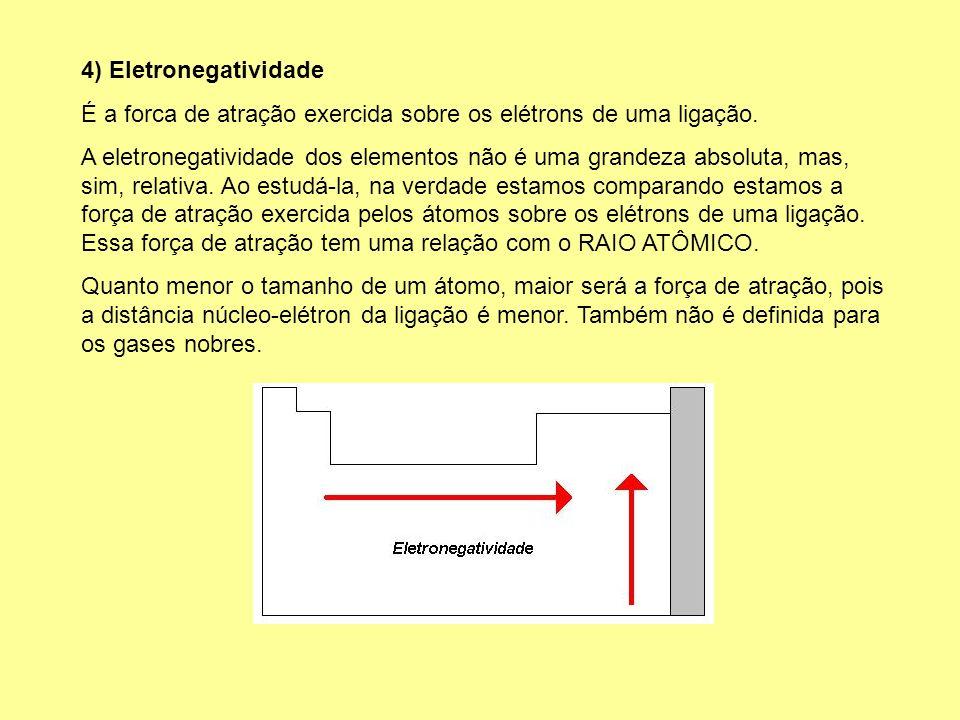 4) Eletronegatividade É a forca de atração exercida sobre os elétrons de uma ligação. A eletronegatividade dos elementos não é uma grandeza absoluta,