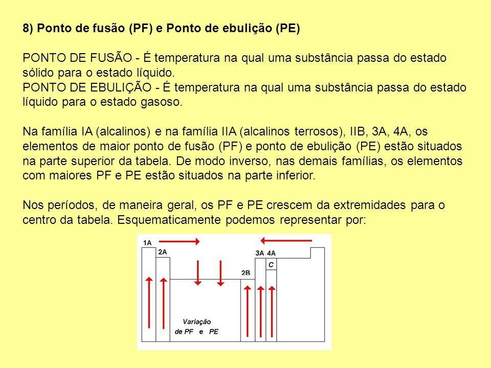 8) Ponto de fusão (PF) e Ponto de ebulição (PE) PONTO DE FUSÃO - É temperatura na qual uma substância passa do estado sólido para o estado líquido. PO