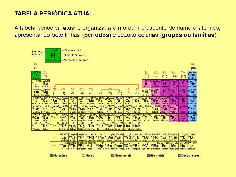 TABELA PERIÓDICA ATUAL A tabela periódica atual é organizada em ordem crescente de número atômico, apresentando sete linhas (períodos) e dezoito colun