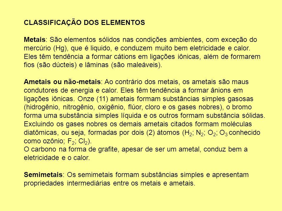 CLASSIFICAÇÃO DOS ELEMENTOS Metais: São elementos sólidos nas condições ambientes, com exceção do mercúrio (Hg), que é liquido, e conduzem muito bem e