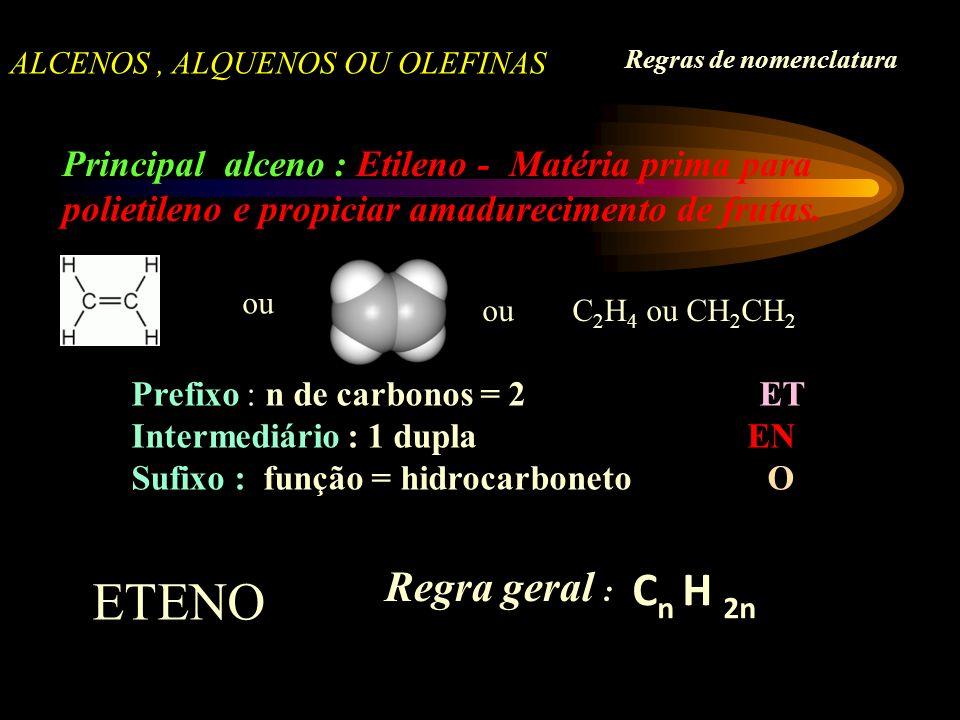 ALCENOS, ALQUENOS OU OLEFINAS Regras de nomenclatura Principal alceno : Etileno - Matéria prima para polietileno e propiciar amadurecimento de frutas.