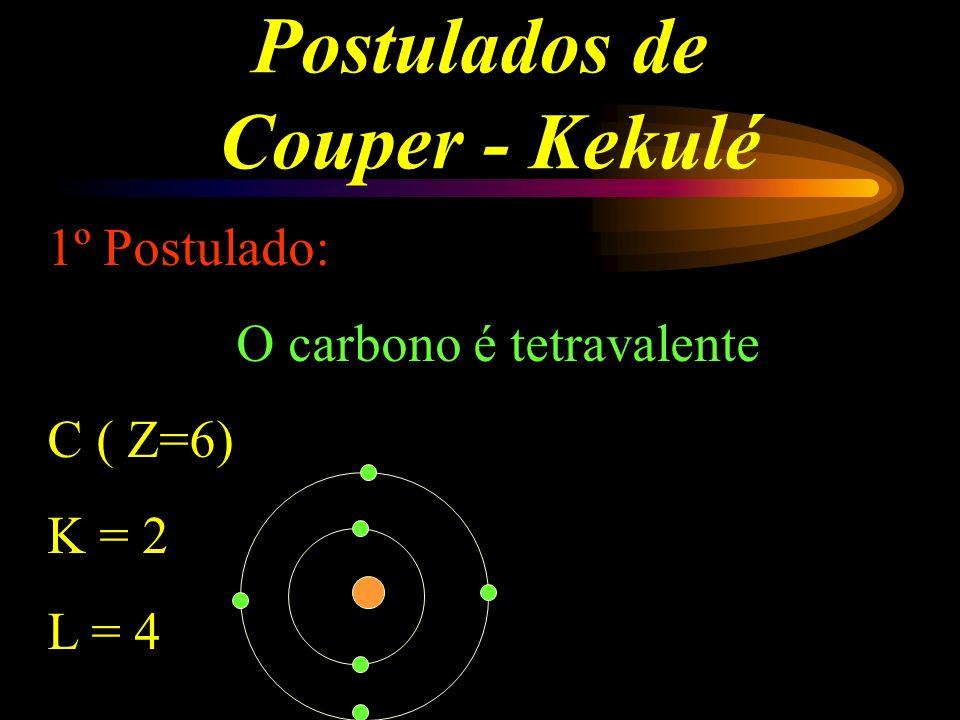 Características Gerais Características: em geral os compostos orgânicos são covalentes apolares. A presença de um elemento diferente do C e H promovem