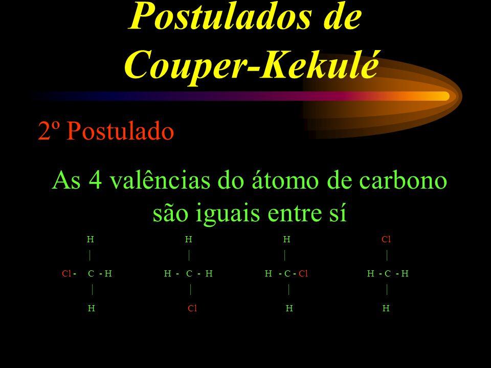 Postulados de Couper - Kekulé 1º Postulado: O carbono é tetravalente C ( Z=6) K = 2 L = 4