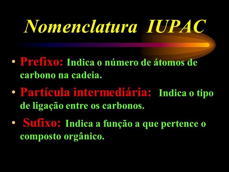AULA 3 – 06/03/2009 Professor Charles 3º ano EM -2009 Introdução às funções orgânicas