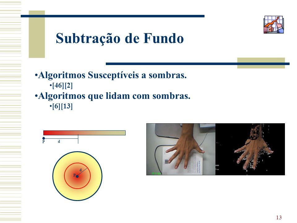 13 Subtração de Fundo Algoritmos Susceptíveis a sombras. [46][2] Algoritmos que lidam com sombras. [6][13] P P d d