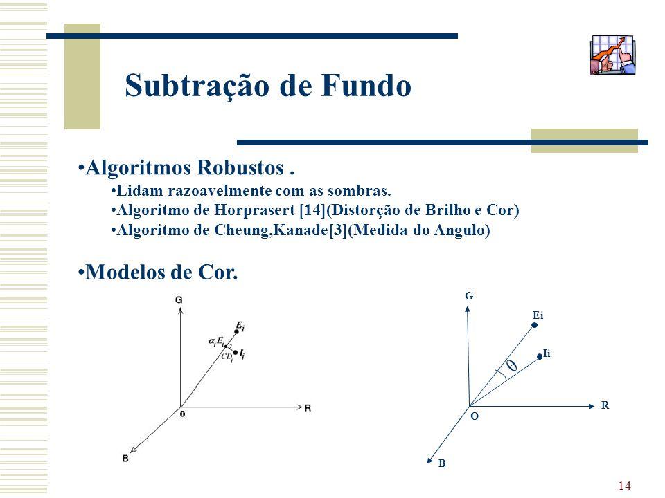 14 Subtração de Fundo Algoritmos Robustos. Lidam razoavelmente com as sombras. Algoritmo de Horprasert [14](Distorção de Brilho e Cor) Algoritmo de Ch