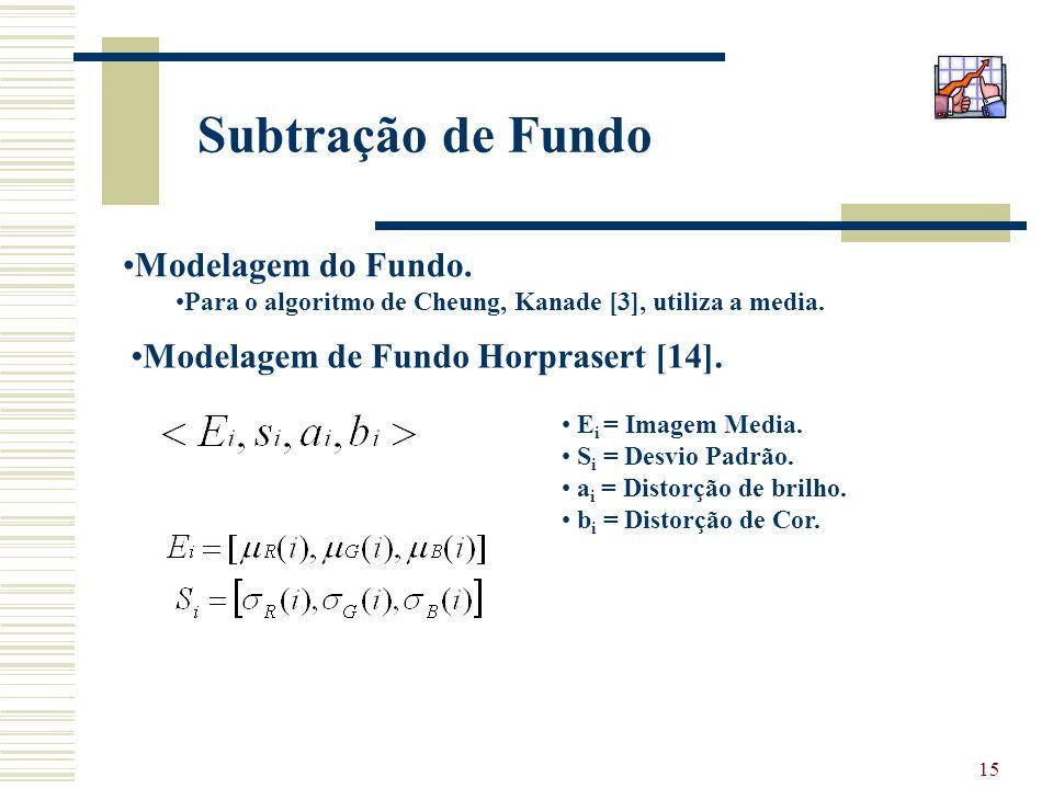 15 Subtração de Fundo Modelagem do Fundo. Para o algoritmo de Cheung, Kanade [3], utiliza a media. Modelagem de Fundo Horprasert [14]. E i = Imagem Me