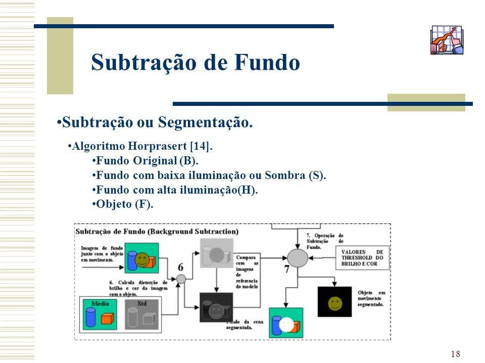 18 Subtração de Fundo Subtração ou Segmentação. Algoritmo Horprasert [14]. Fundo Original (B). Fundo com baixa iluminação ou Sombra (S). Fundo com alt