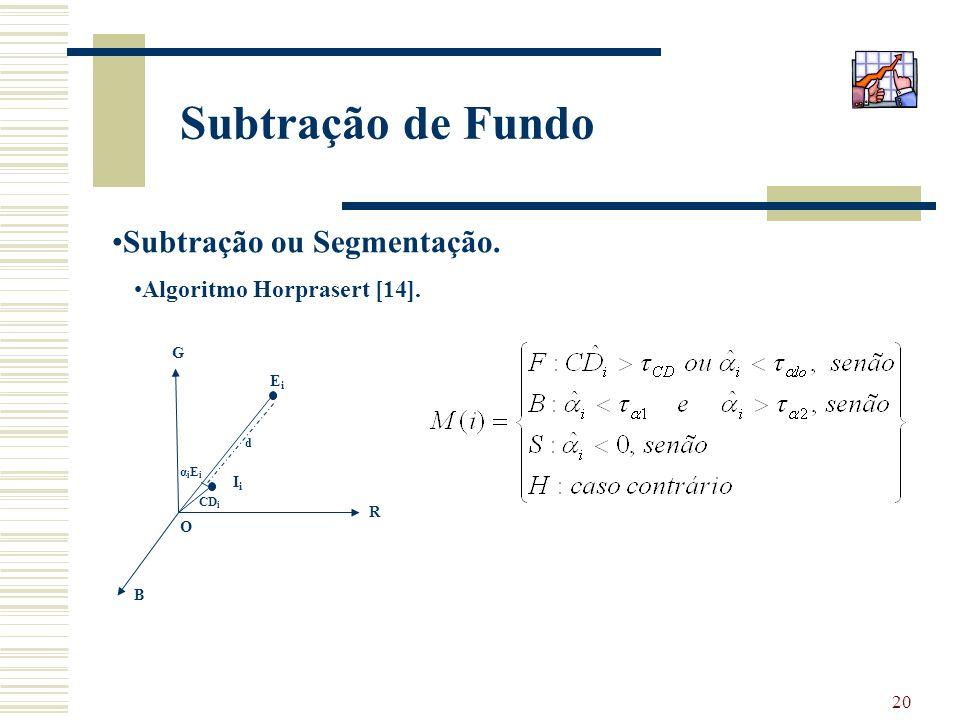 20 Subtração de Fundo Subtração ou Segmentação. Algoritmo Horprasert [14]. EiEi R B G O IiIi CD i αiEiαiEi d