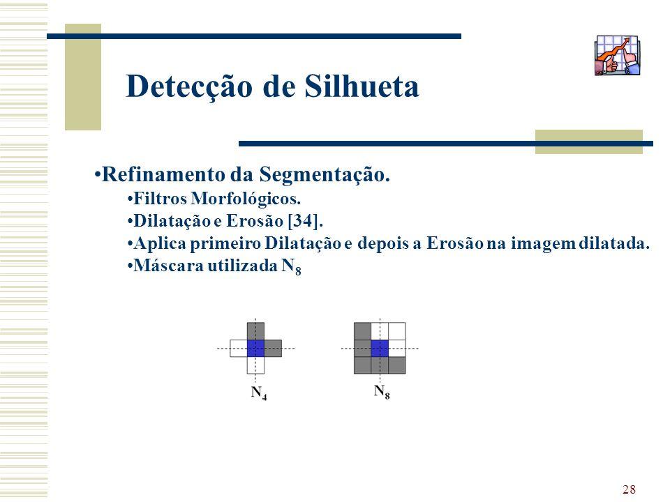 28 Detecção de Silhueta Refinamento da Segmentação. Filtros Morfológicos. Dilatação e Erosão [34]. Aplica primeiro Dilatação e depois a Erosão na imag