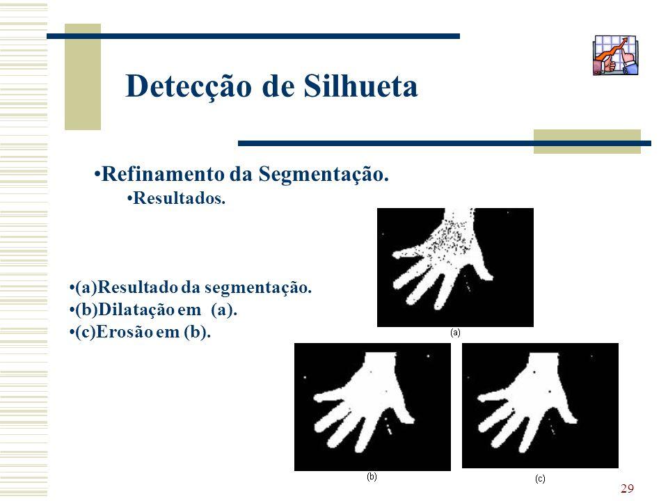 29 Detecção de Silhueta Refinamento da Segmentação. Resultados. (a)Resultado da segmentação. (b)Dilatação em (a). (c)Erosão em (b).