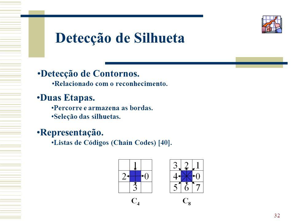 32 Detecção de Silhueta Detecção de Contornos. Relacionado com o reconhecimento. Duas Etapas. Percorre e armazena as bordas. Seleção das silhuetas. Re