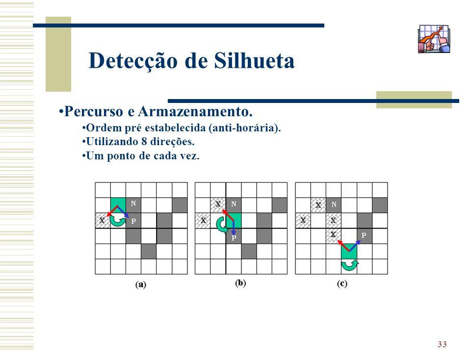 33 Detecção de Silhueta Percurso e Armazenamento. Ordem pré estabelecida (anti-horária). Utilizando 8 direções. Um ponto de cada vez.