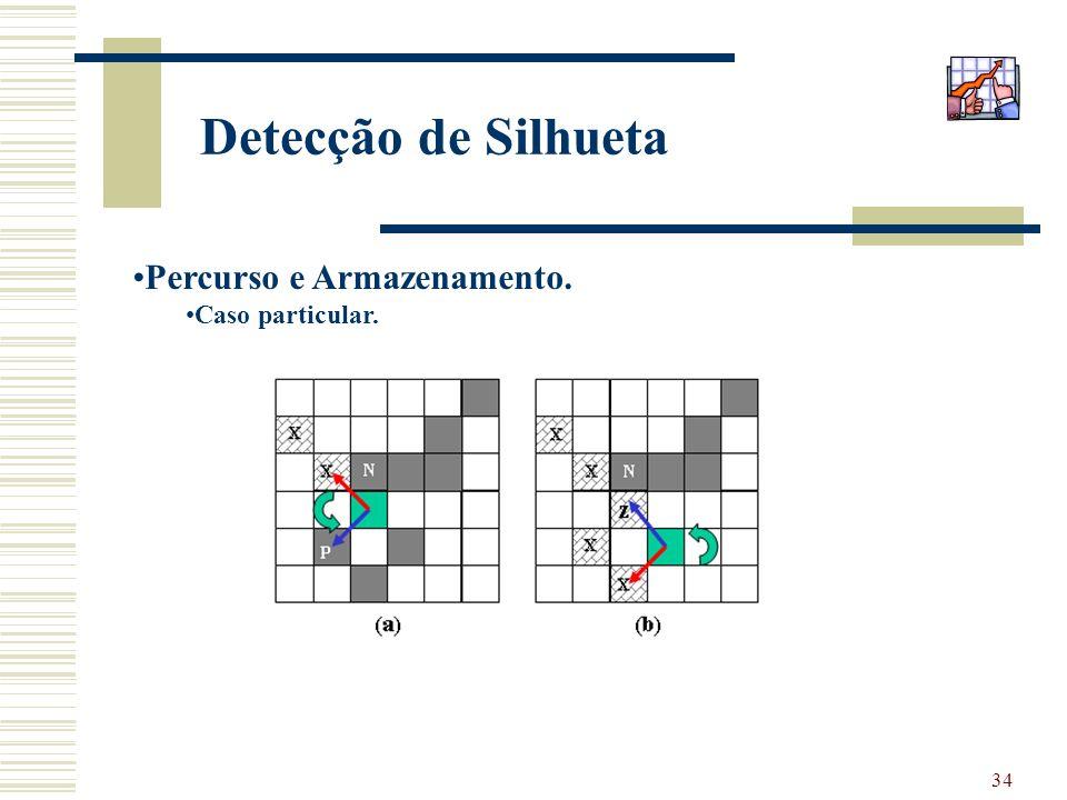 34 Detecção de Silhueta Percurso e Armazenamento. Caso particular.