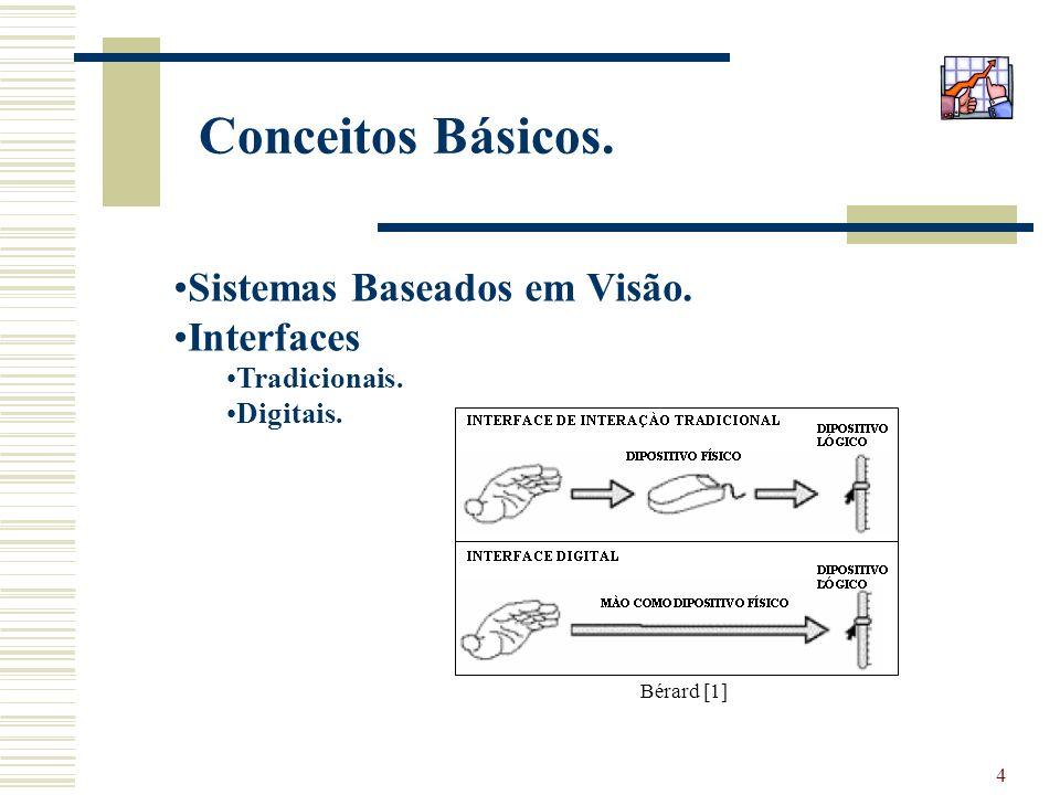 4 Conceitos Básicos. Sistemas Baseados em Visão. Interfaces Tradicionais. Digitais. Bérard [1]