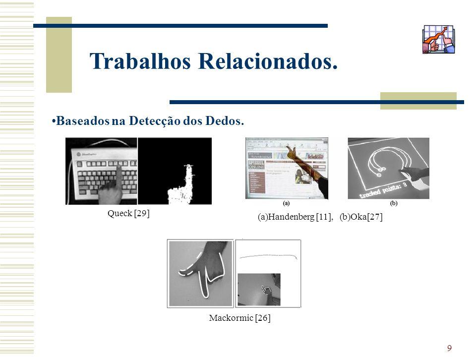 9 Trabalhos Relacionados. Baseados na Detecção dos Dedos. Mackormic [26] (a)Handenberg [11], (b)Oka[27] Queck [29]