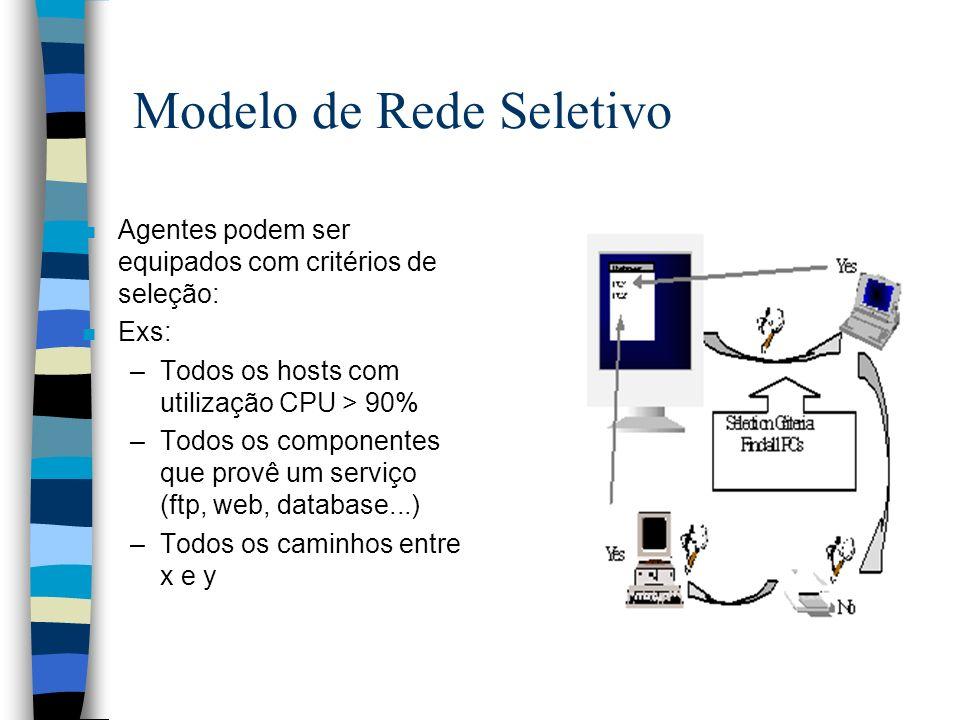 Modelo de Rede Seletivo n Agentes podem ser equipados com critérios de seleção: n Exs: –Todos os hosts com utilização CPU > 90% –Todos os componentes que provê um serviço (ftp, web, database...) –Todos os caminhos entre x e y