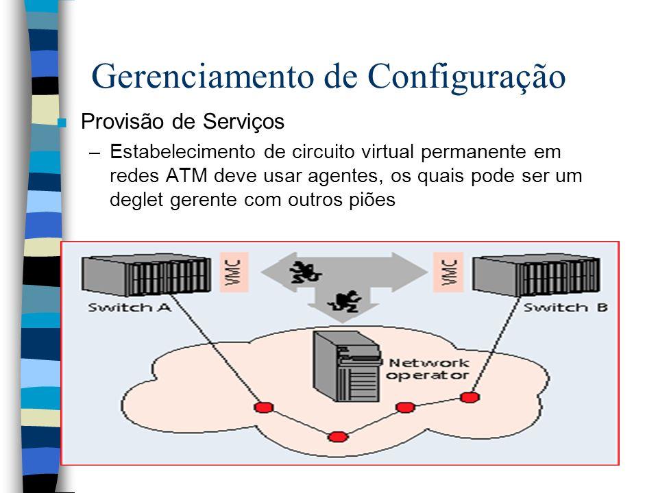 Gerenciamento de Configuração n Provisão de Serviços –Estabelecimento de circuito virtual permanente em redes ATM deve usar agentes, os quais pode ser um deglet gerente com outros piões