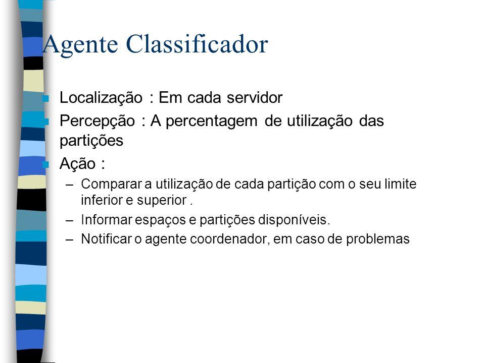Agente Classificador n Localização : Em cada servidor n Percepção : A percentagem de utilização das partições n Ação : –Comparar a utilização de cada