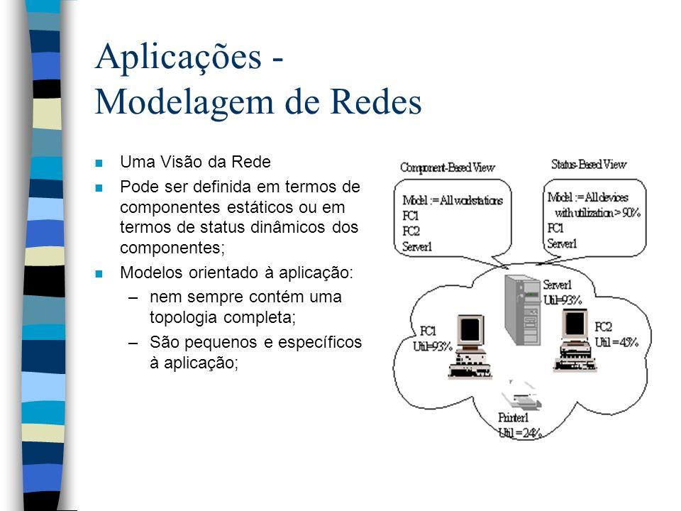 Aplicações - Modelagem de Redes n Uma Visão da Rede n Pode ser definida em termos de componentes estáticos ou em termos de status dinâmicos dos componentes; n Modelos orientado à aplicação: –nem sempre contém uma topologia completa; –São pequenos e específicos à aplicação;
