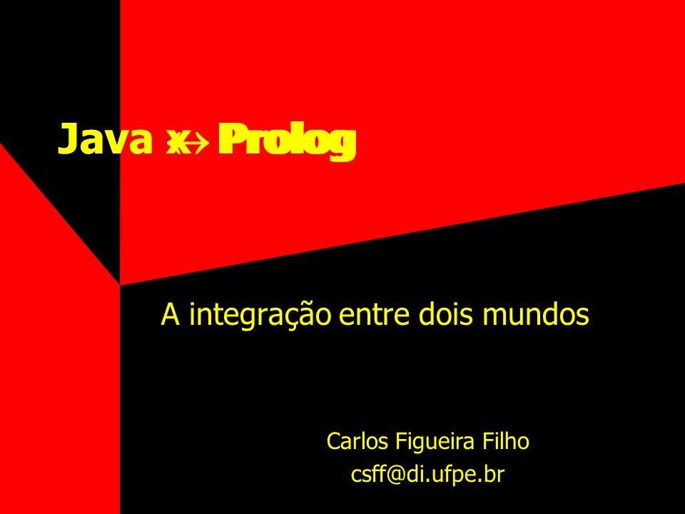 InterProlog - Prolog Java Predicado javaMessage usado para enviar mensagens a objetos Java 3 sabores: –javaMessage(Objeto, Mensagem) –javaMessage(Objeto, Resultado, Mensagem) –javaMessage(Objeto, Resultado, Excecao, Mensagem, Argumentos, ArgumentosDepois) Objetos referenciados por identificadores