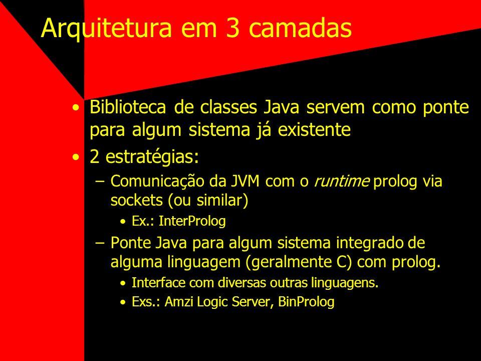 Arquitetura em 3 camadas Biblioteca de classes Java servem como ponte para algum sistema já existente 2 estratégias: –Comunicação da JVM com o runtime