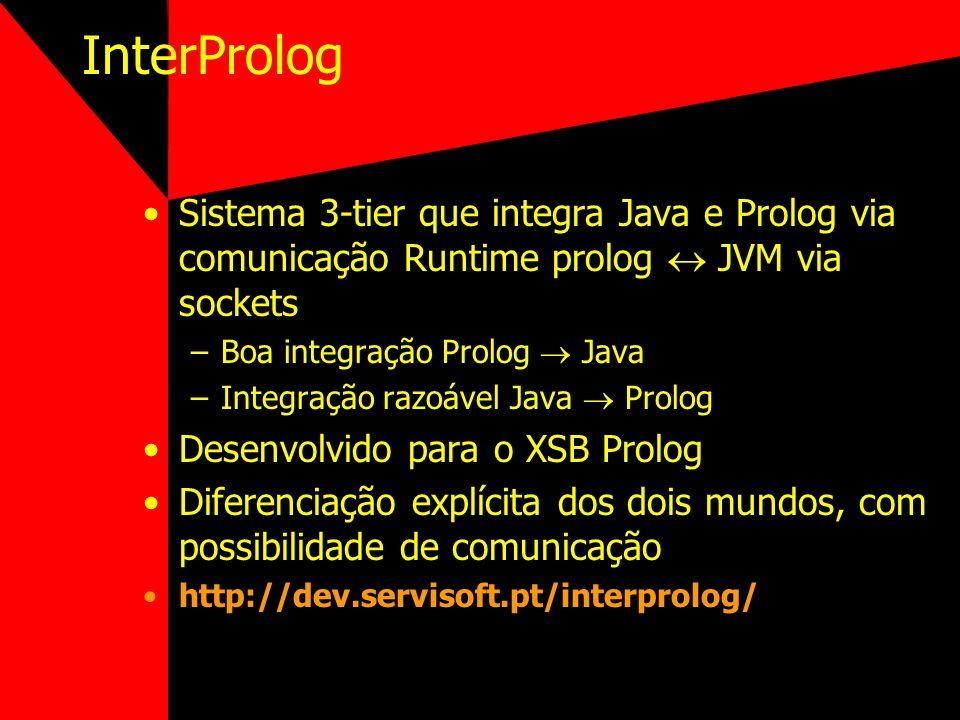 InterProlog Sistema 3-tier que integra Java e Prolog via comunicação Runtime prolog JVM via sockets –Boa integração Prolog Java –Integração razoável J