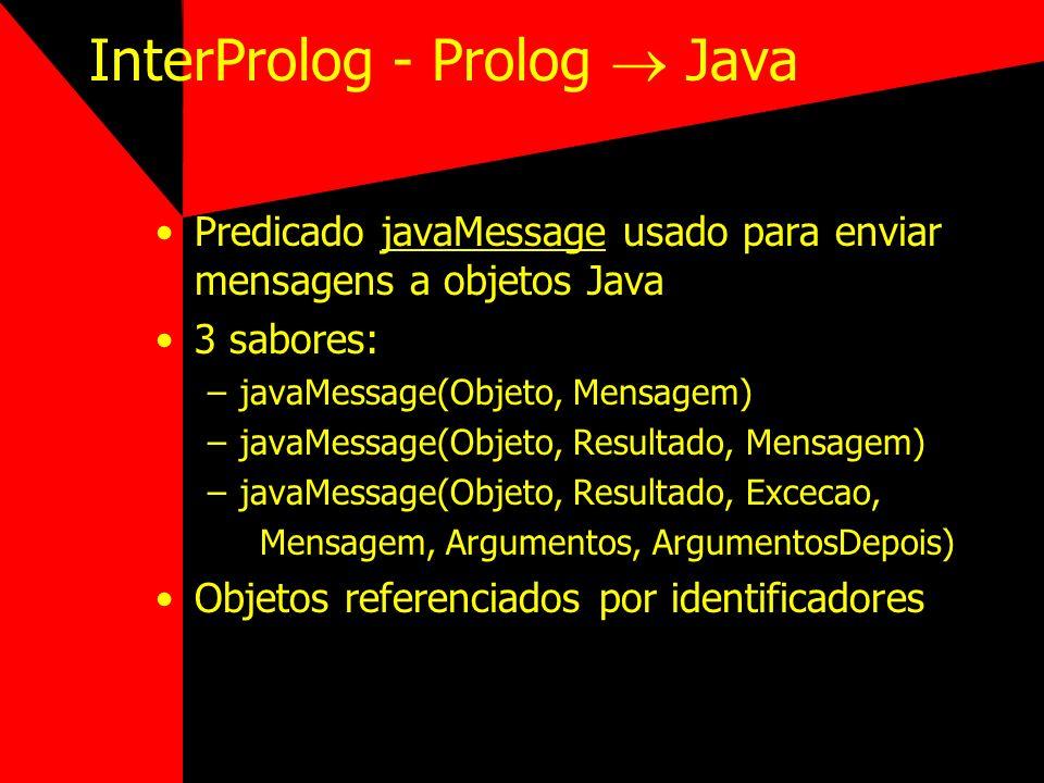 InterProlog - Prolog Java Predicado javaMessage usado para enviar mensagens a objetos Java 3 sabores: –javaMessage(Objeto, Mensagem) –javaMessage(Obje