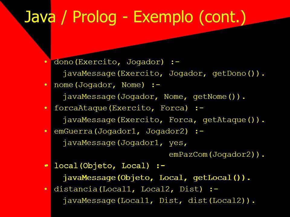 Java / Prolog - Exemplo (cont.) dono(Exercito, Jogador) :- javaMessage(Exercito, Jogador, getDono()). nome(Jogador, Nome) :- javaMessage(Jogador, Nome