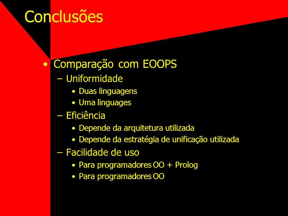 Conclusões Comparação com EOOPS –Uniformidade Duas linguagens Uma linguages –Eficiência Depende da arquitetura utilizada Depende da estratégia de unif