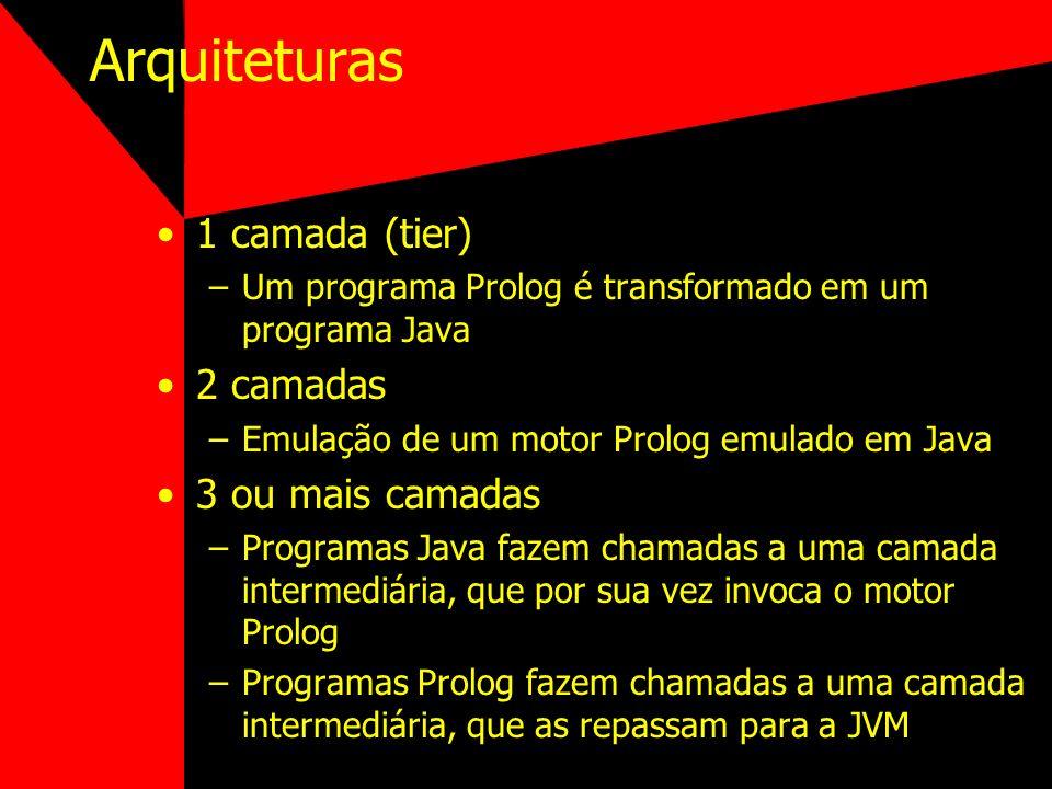 Arquiteturas 1 camada (tier) –Um programa Prolog é transformado em um programa Java 2 camadas –Emulação de um motor Prolog emulado em Java 3 ou mais c