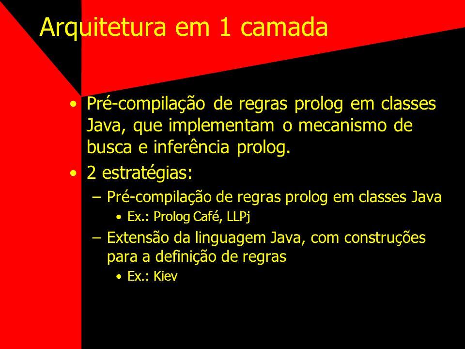Arquitetura em 1 camada Pré-compilação de regras prolog em classes Java, que implementam o mecanismo de busca e inferência prolog. 2 estratégias: –Pré
