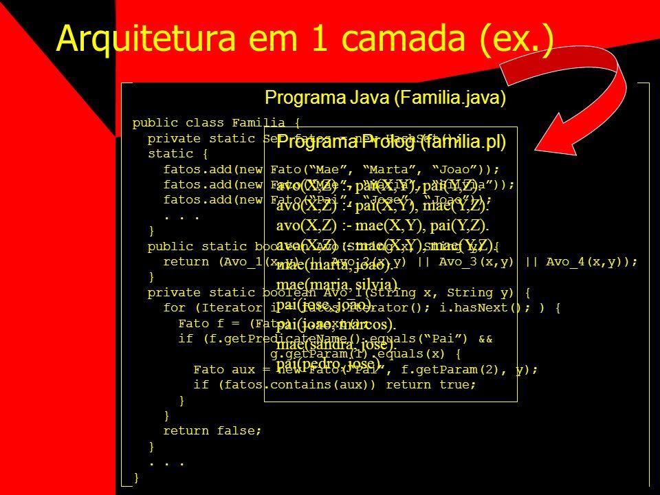 Programa Java (Familia.java) public class Familia { private static Set fatos = new HashSet(); static { fatos.add(new Fato(Mae, Marta, Joao)); fatos.ad