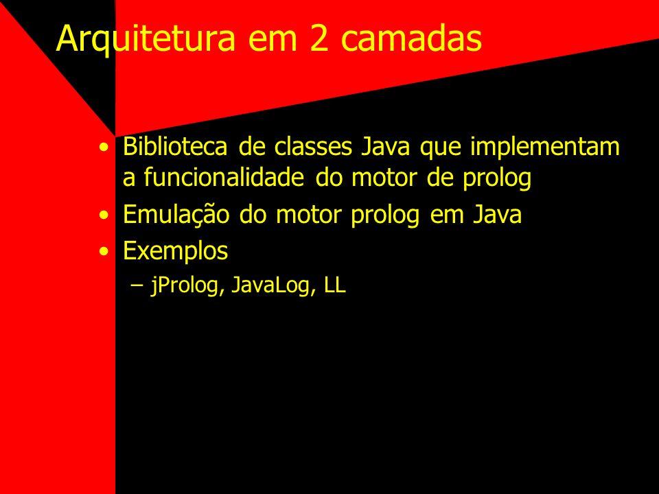 Java / Prolog - Exemplo (cont.) atacar(Exercito, LocCidade) :- dono(Exercito, Jogador), Nome(Jogador, Carlos), local(Cidade, LocCidade), dono(Cidade, Jogador2), diferente(Jogador, Jogador2), forcaAtaque(Exercito, Forca), maiorOuIgual(Forca,3), emGuerra(Jogador, Jogador2), local(Exercito, LocExercito), distancia(LocCidade, LocExercito, DistExCid), movimento(Exercito, MovExercito), maiorOuIgual(MovExercito, DistExCid).