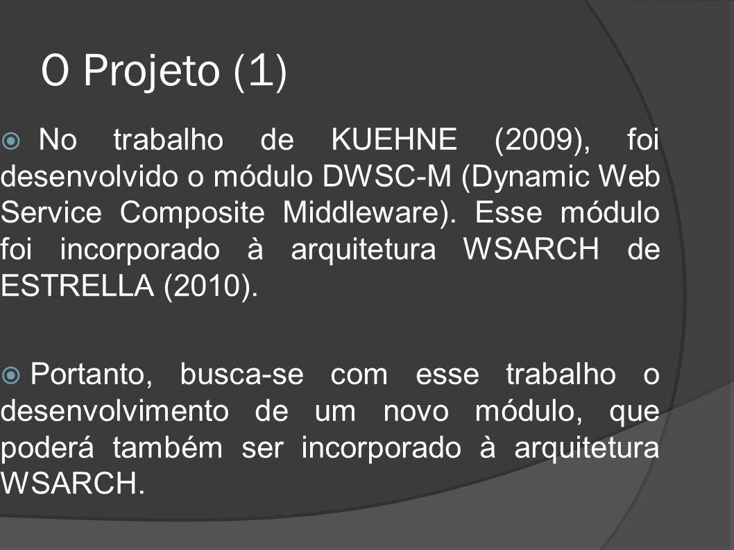 O Projeto (1) No trabalho de KUEHNE (2009), foi desenvolvido o módulo DWSC-M (Dynamic Web Service Composite Middleware). Esse módulo foi incorporado à