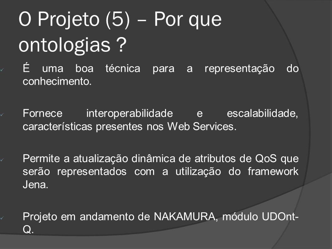 O Projeto (5) – Por que ontologias ? É uma boa técnica para a representação do conhecimento. Fornece interoperabilidade e escalabilidade, característi