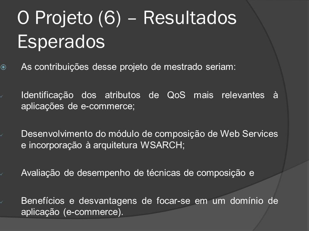 O Projeto (6) – Resultados Esperados As contribuições desse projeto de mestrado seriam: Identificação dos atributos de QoS mais relevantes à aplicaçõe