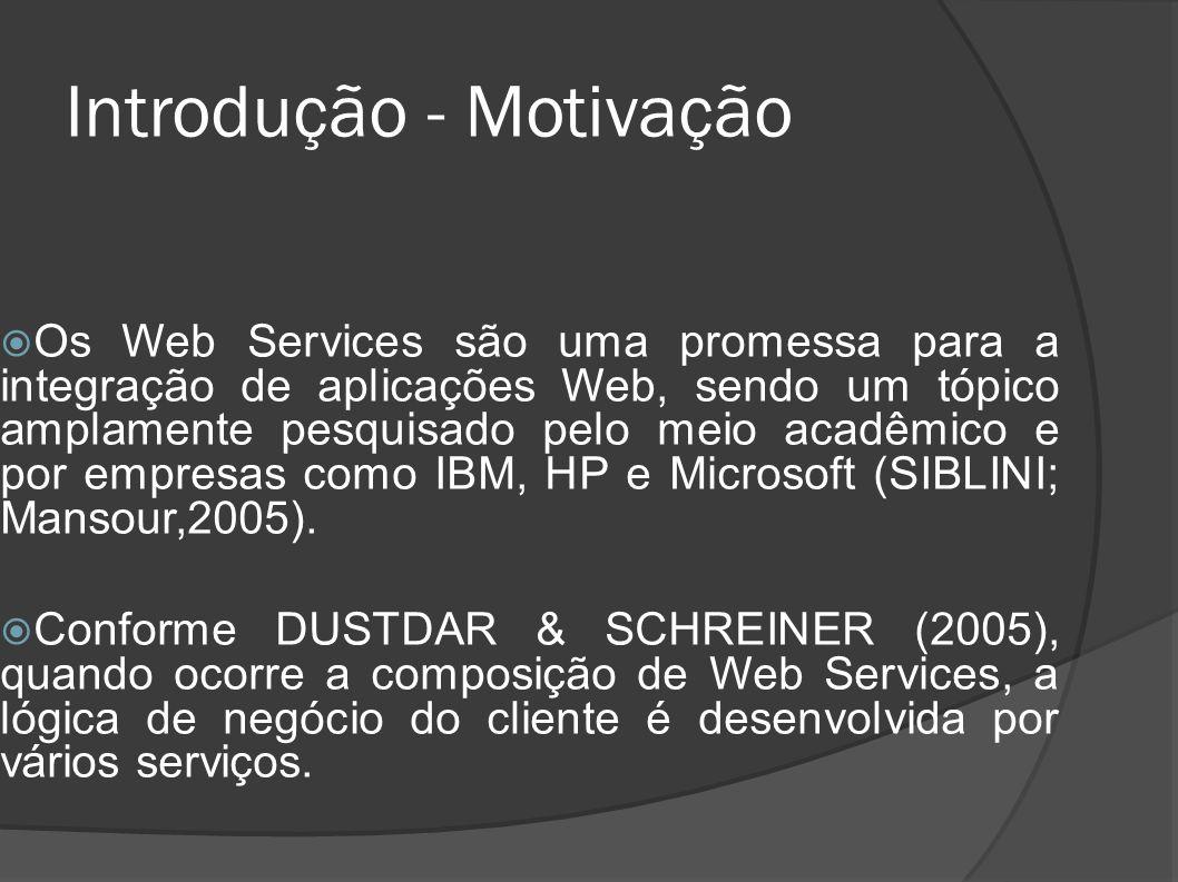 Introdução - Motivação Os Web Services são uma promessa para a integração de aplicações Web, sendo um tópico amplamente pesquisado pelo meio acadêmico