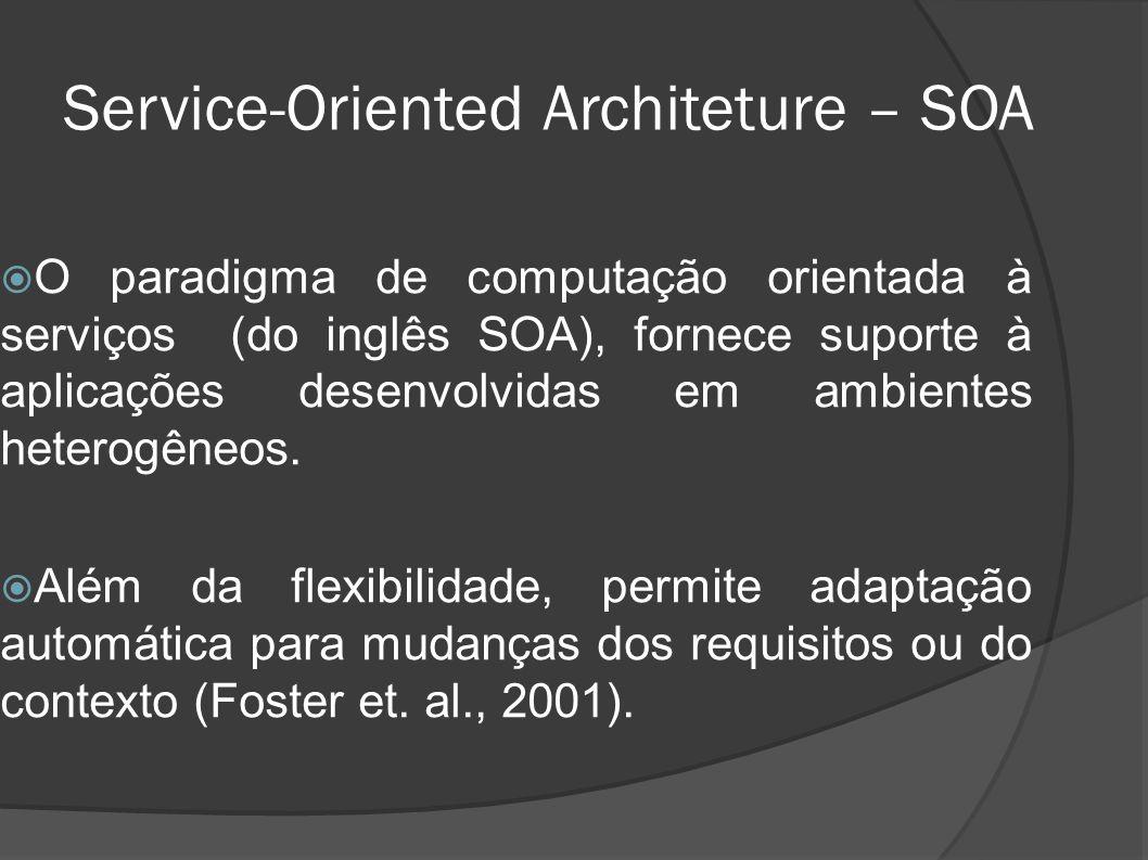 Service-Oriented Architeture – SOA O paradigma de computação orientada à serviços (do inglês SOA), fornece suporte à aplicações desenvolvidas em ambie