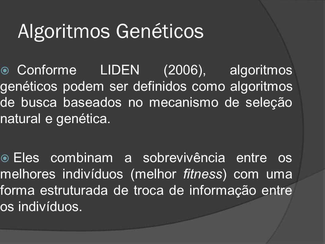 Algoritmos Genéticos Conforme LIDEN (2006), algoritmos genéticos podem ser definidos como algoritmos de busca baseados no mecanismo de seleção natural