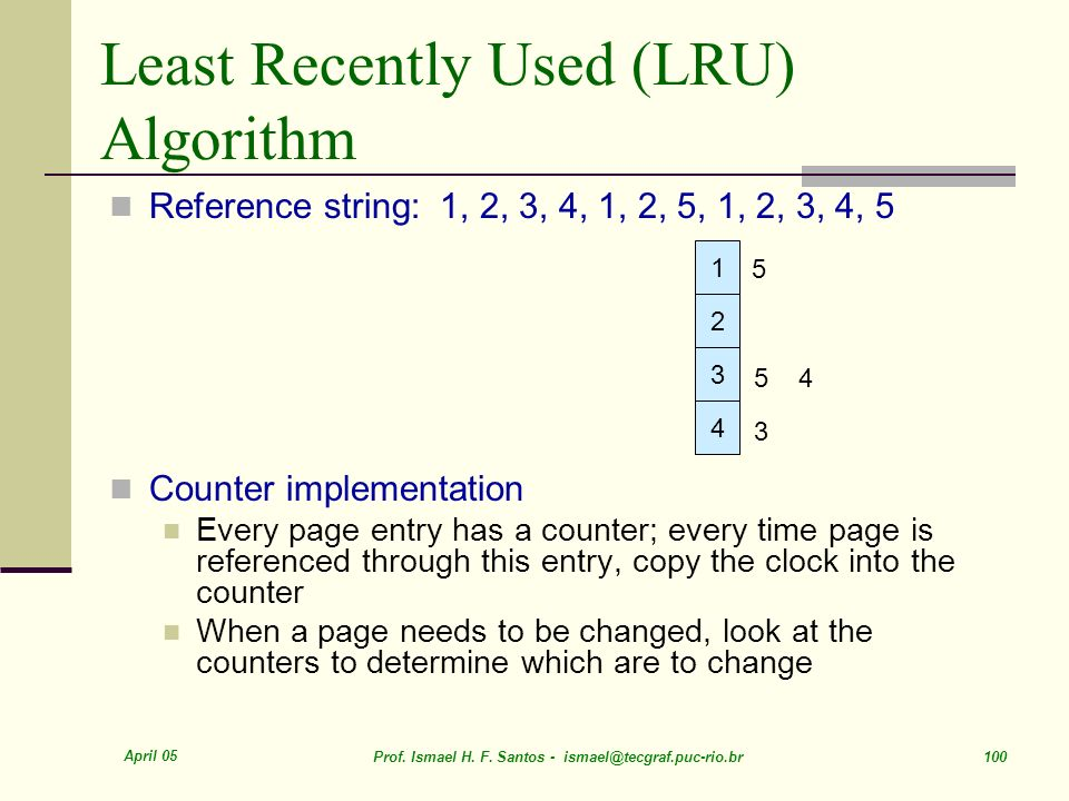 April 05 Prof. Ismael H. F. Santos - ismael@tecgraf.puc-rio.br 100 Least Recently Used (LRU) Algorithm Reference string: 1, 2, 3, 4, 1, 2, 5, 1, 2, 3,