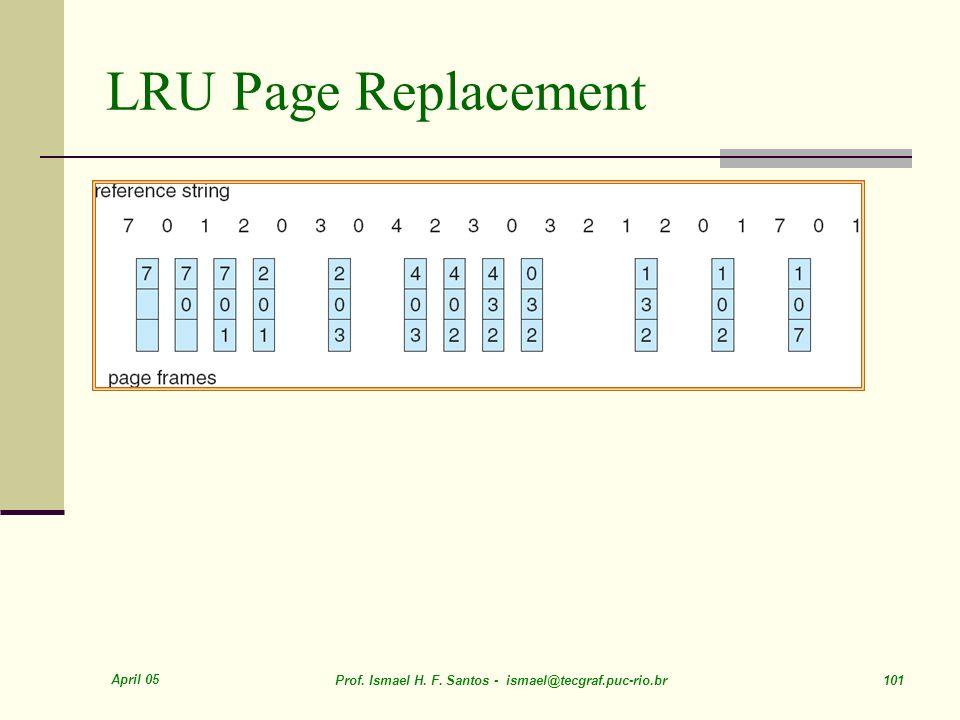 April 05 Prof. Ismael H. F. Santos - ismael@tecgraf.puc-rio.br 101 LRU Page Replacement