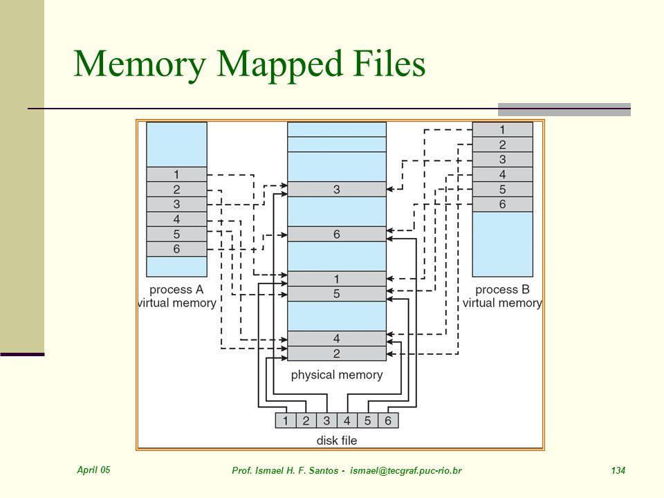 April 05 Prof. Ismael H. F. Santos - ismael@tecgraf.puc-rio.br 134 Memory Mapped Files