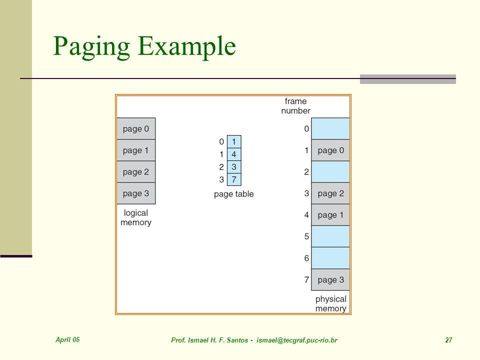 April 05 Prof. Ismael H. F. Santos - ismael@tecgraf.puc-rio.br 27 Paging Example