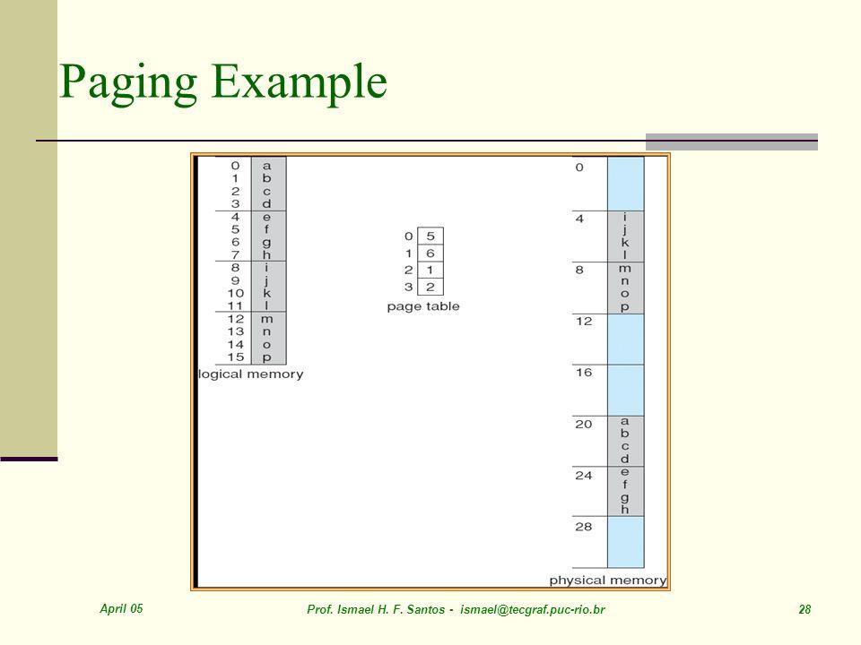 April 05 Prof. Ismael H. F. Santos - ismael@tecgraf.puc-rio.br 28 Paging Example