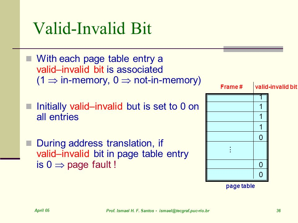 April 05 Prof. Ismael H. F. Santos - ismael@tecgraf.puc-rio.br 36 Valid-Invalid Bit With each page table entry a valid–invalid bit is associated (1 in