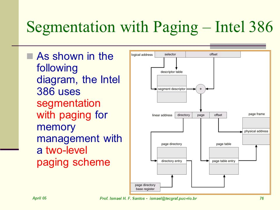 April 05 Prof. Ismael H. F. Santos - ismael@tecgraf.puc-rio.br 76 Segmentation with Paging – Intel 386 As shown in the following diagram, the Intel 38